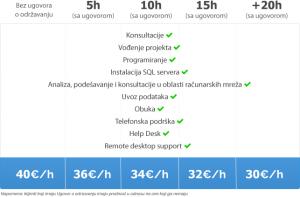 omnisoft-pantheon-erp
